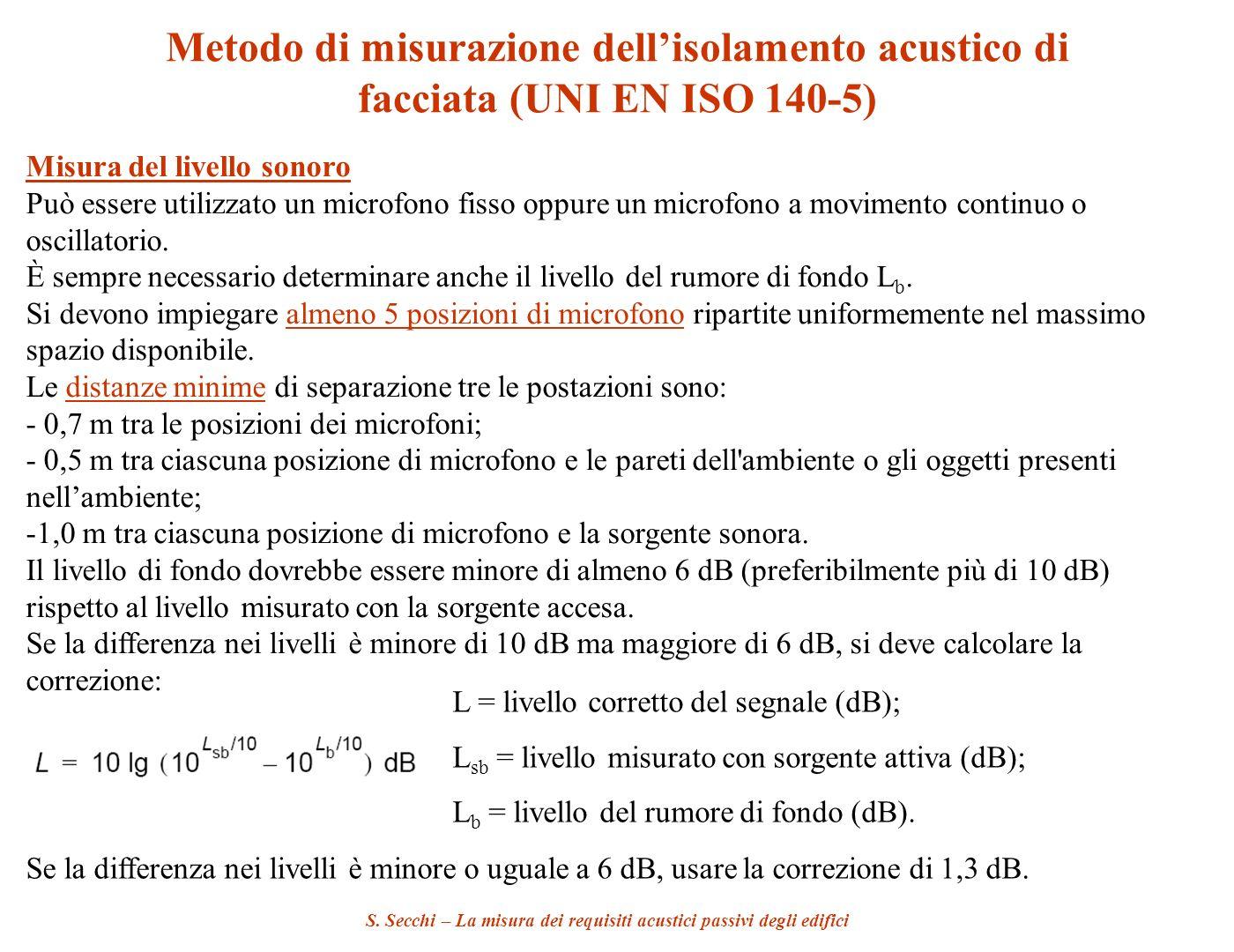 Metodo di misurazione dell'isolamento acustico di facciata (UNI EN ISO 140-5)