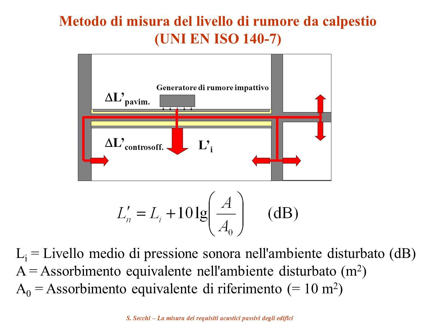 Metodo di misura del livello di rumore da calpestio