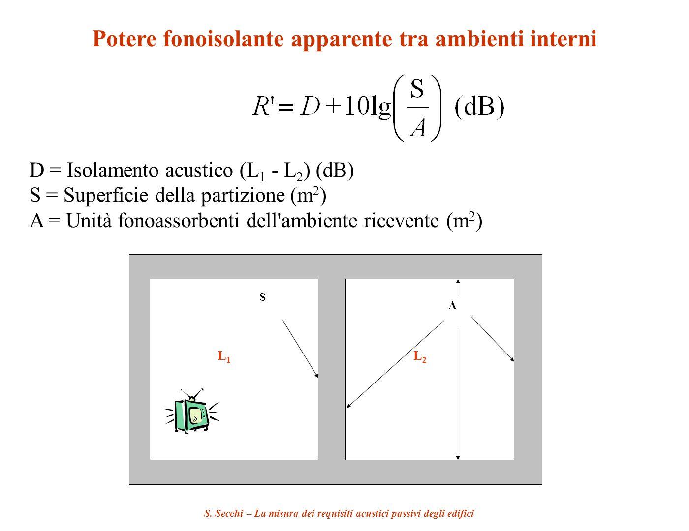 Potere fonoisolante apparente tra ambienti interni
