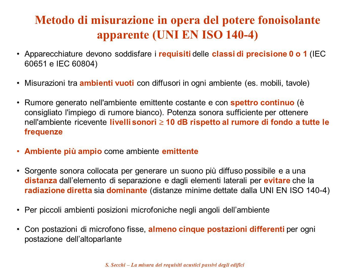 Metodo di misurazione in opera del potere fonoisolante apparente (UNI EN ISO 140-4)