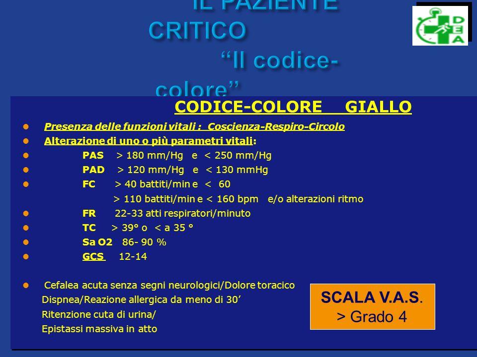IL PAZIENTE CRITICO Il codice-colore