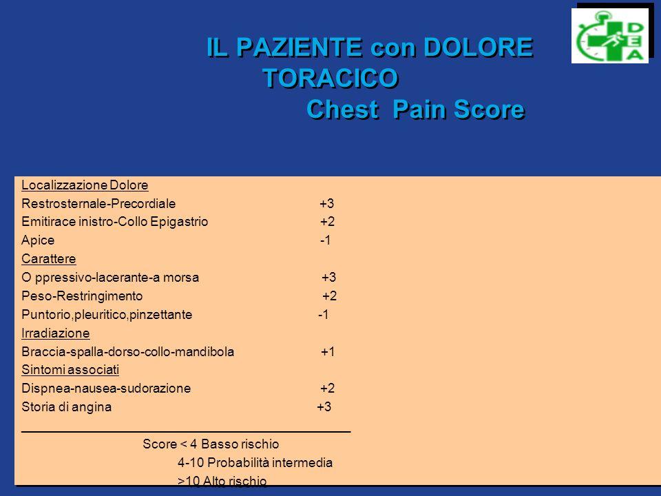IL PAZIENTE con DOLORE TORACICO Chest Pain Score