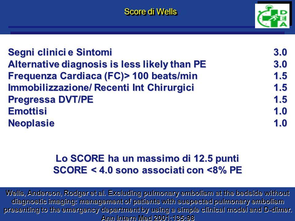 Segni clinici e Sintomi 3.0
