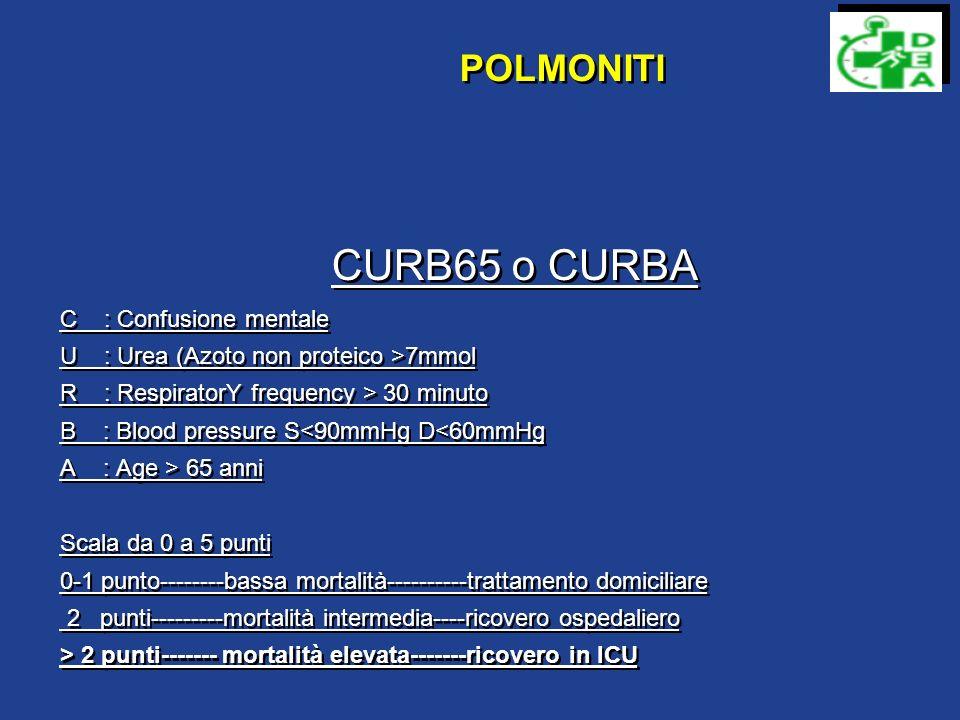 CURB65 o CURBA POLMONITI C : Confusione mentale
