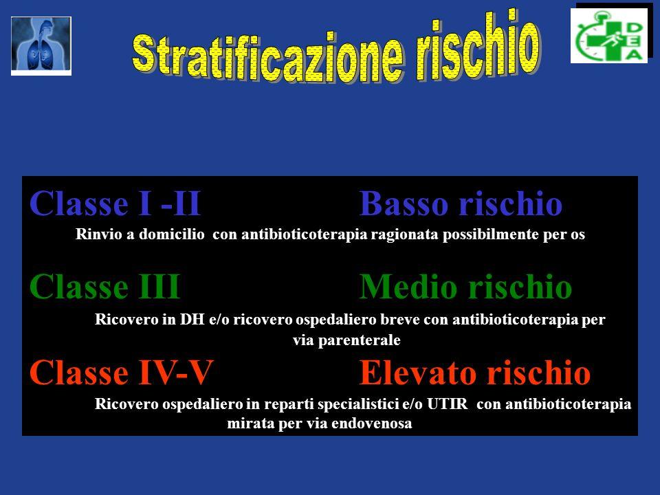 Stratificazione rischio