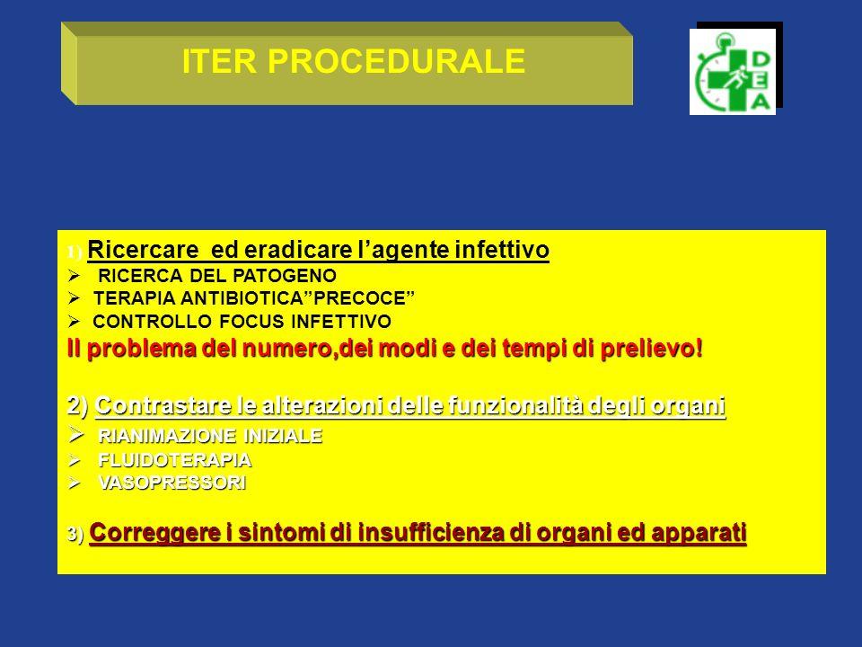 ITER PROCEDURALE 1) Ricercare ed eradicare l'agente infettivo. RICERCA DEL PATOGENO. TERAPIA ANTIBIOTICA PRECOCE