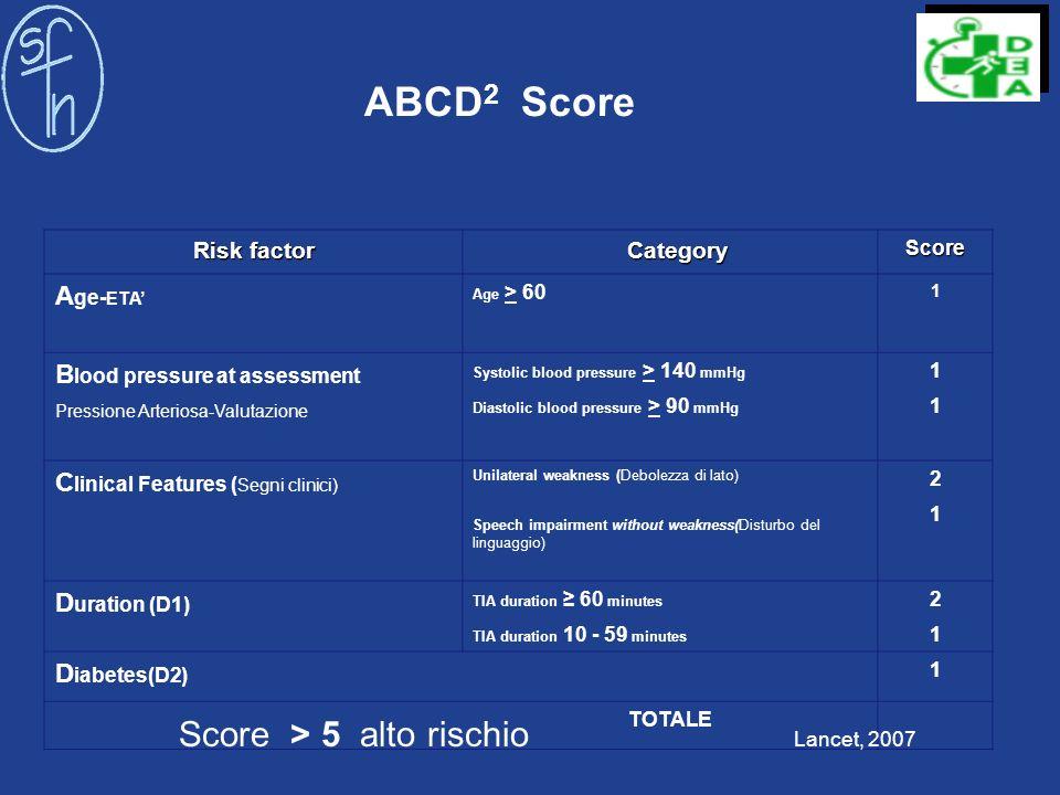 ABCD2 Score Score > 5 alto rischio Lancet, 2007 Age-ETA'