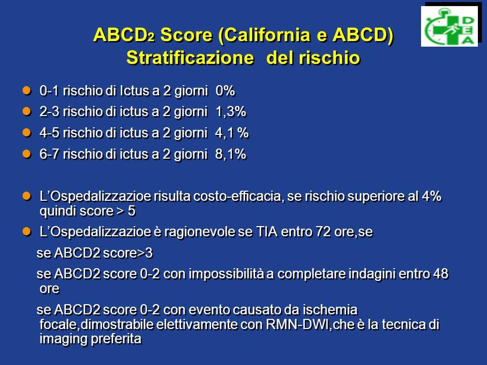 ABCD2 Score (California e ABCD) Stratificazione del rischio
