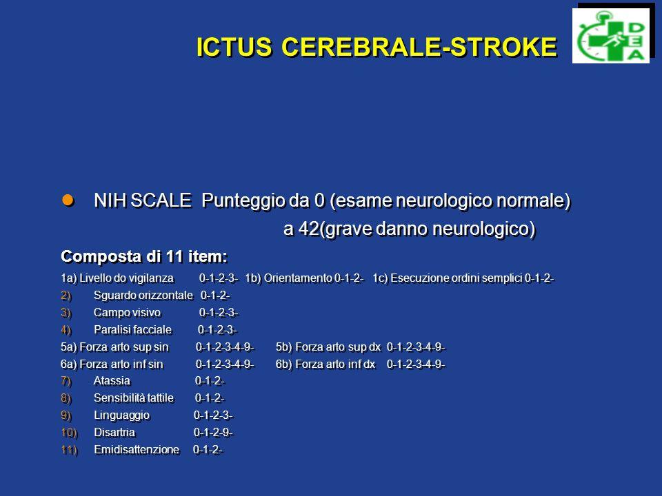 ICTUS CEREBRALE-STROKE