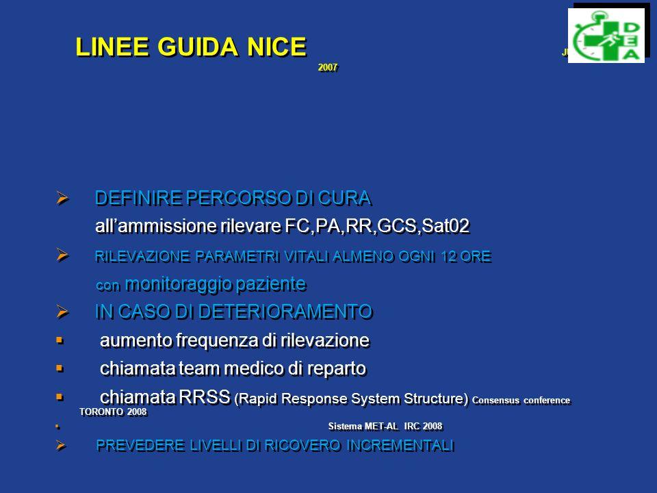 LINEE GUIDA NICE JULI 2007 DEFINIRE PERCORSO DI CURA