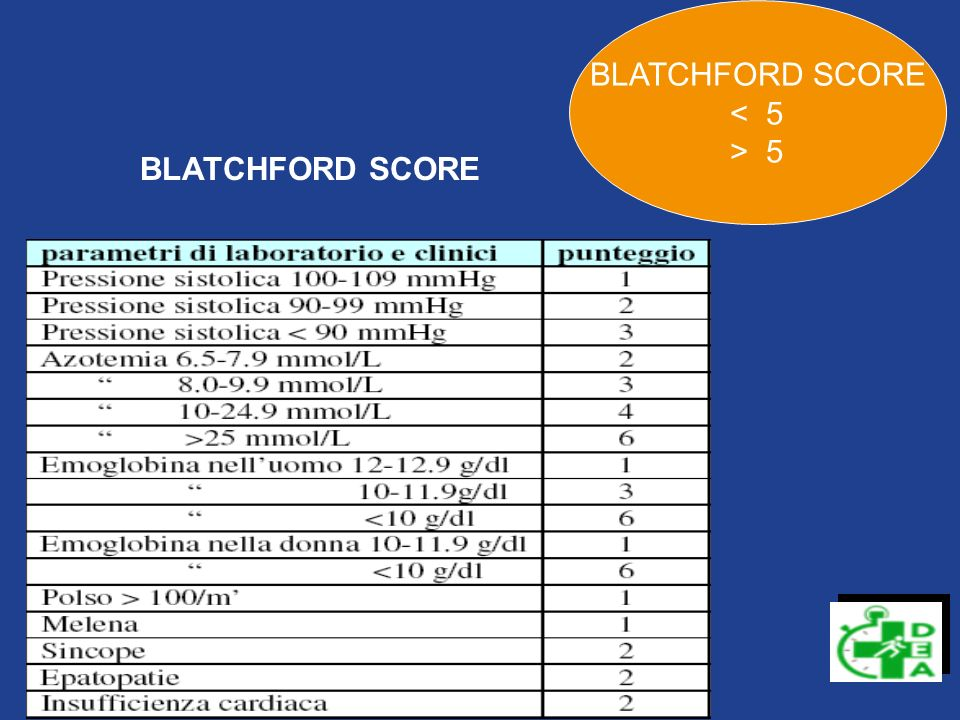 BLATCHFORD SCORE < 5 > 5 BLATCHFORD SCORE