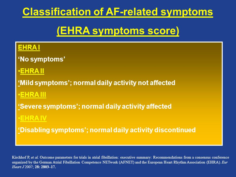 Classification of AF-related symptoms