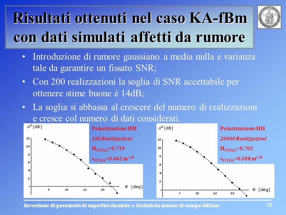 Risultati ottenuti nel caso KA-fBm con dati simulati affetti da rumore