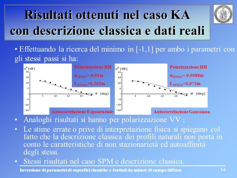 Risultati ottenuti nel caso KA con descrizione classica e dati reali