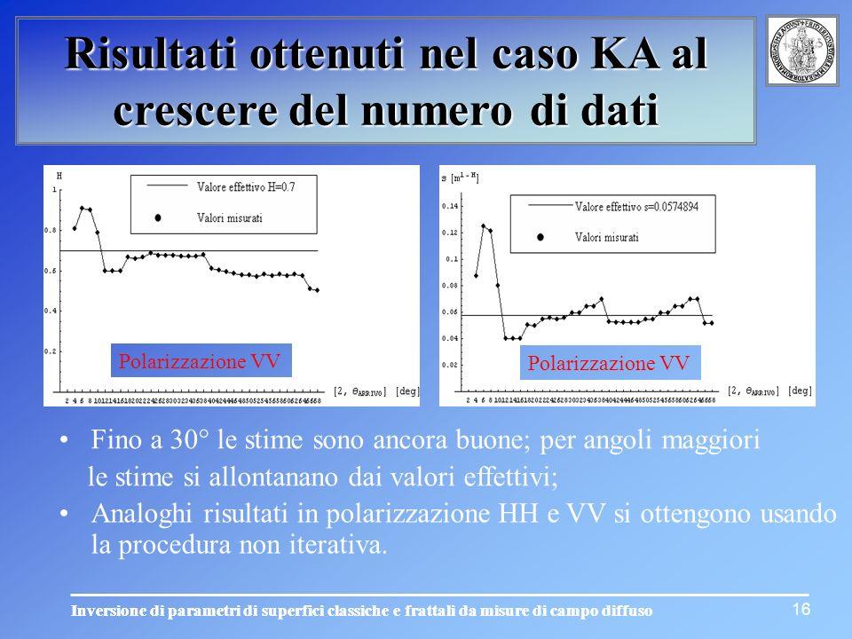 Risultati ottenuti nel caso KA al crescere del numero di dati