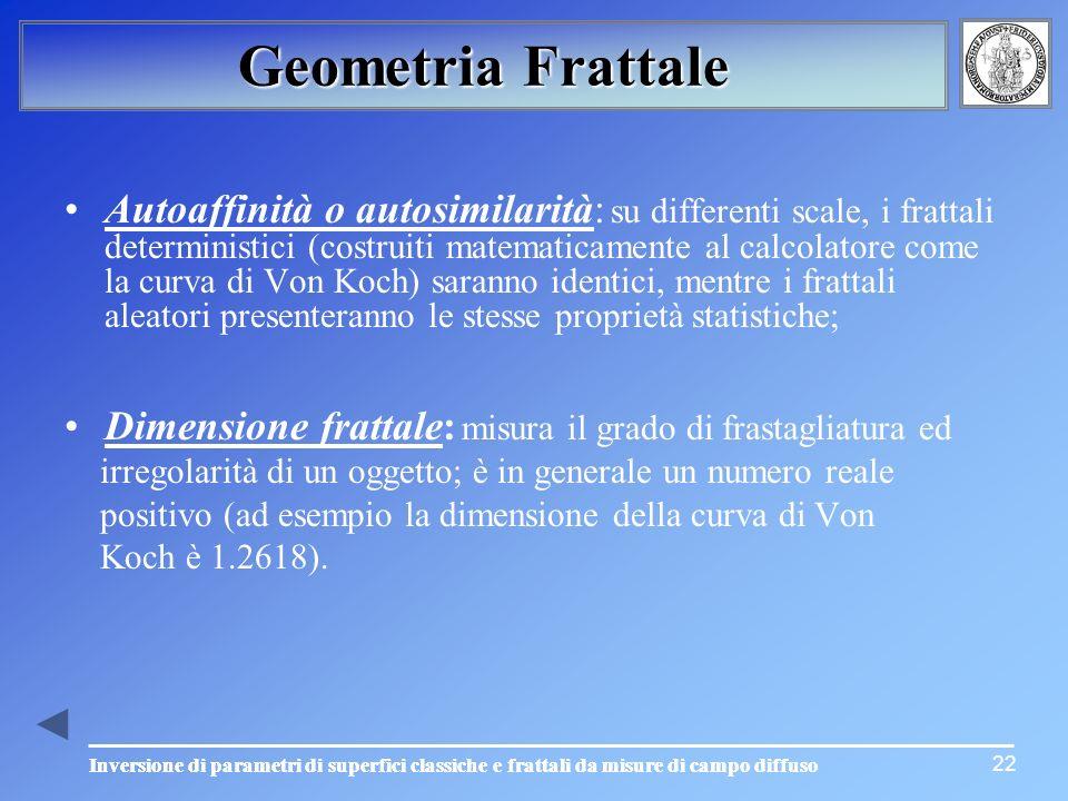 Geometria Frattale