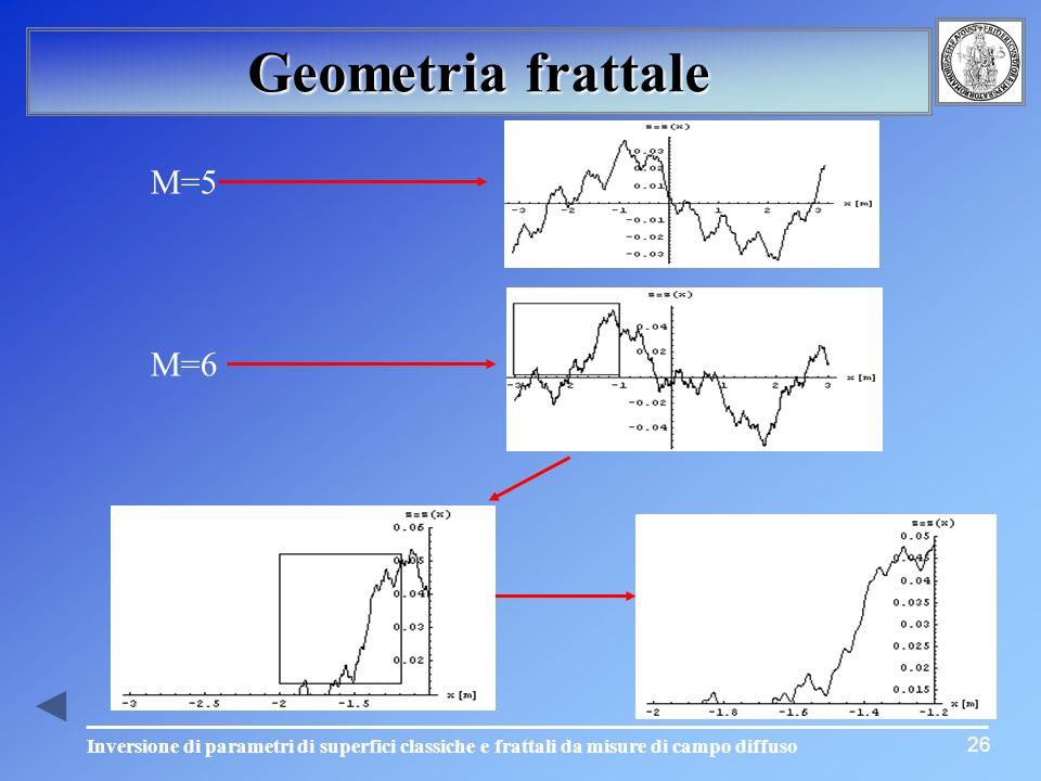 Geometria frattale M=5 M=6 26