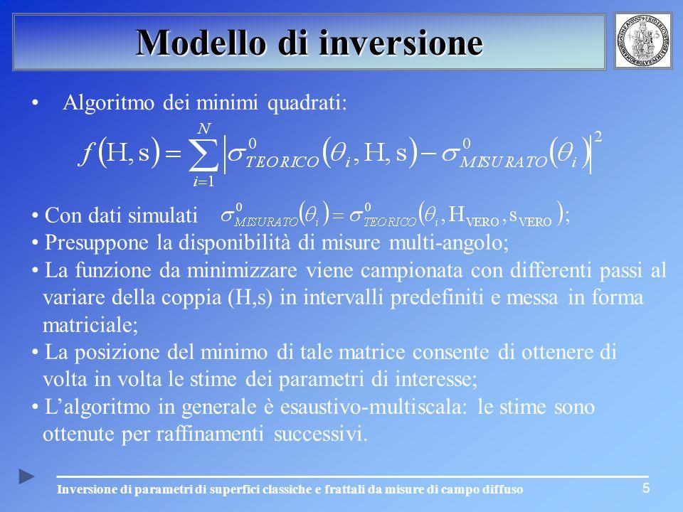 Modello di inversione Algoritmo dei minimi quadrati: Con dati simulati