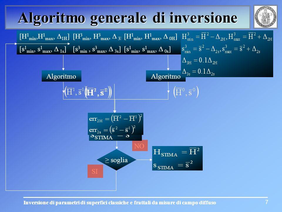 Algoritmo generale di inversione
