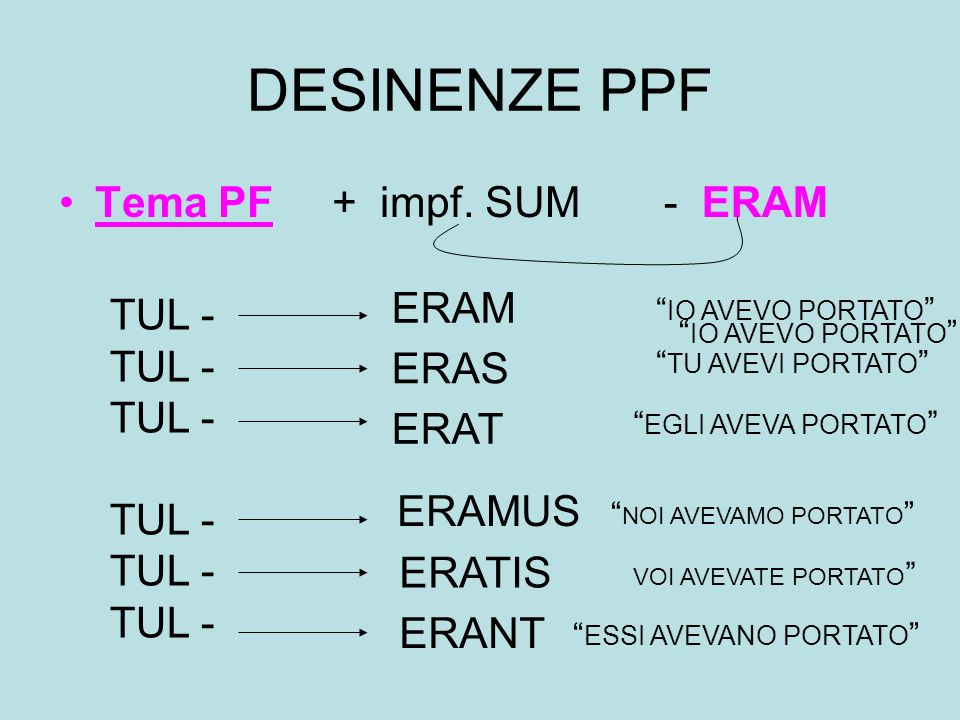 DESINENZE PPF Tema PF + impf. SUM - ERAM ERAM TUL - ERAS ERAT ERAMUS