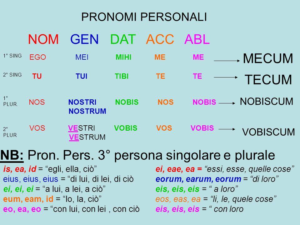 NB: Pron. Pers. 3° persona singolare e plurale