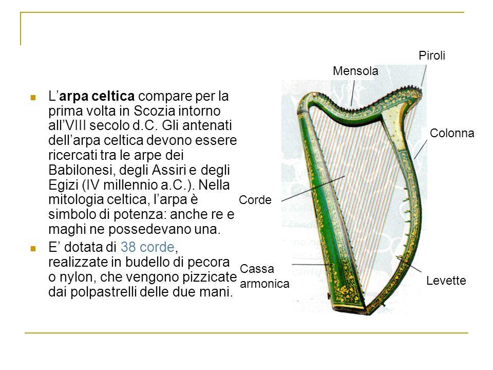 Piroli Mensola.
