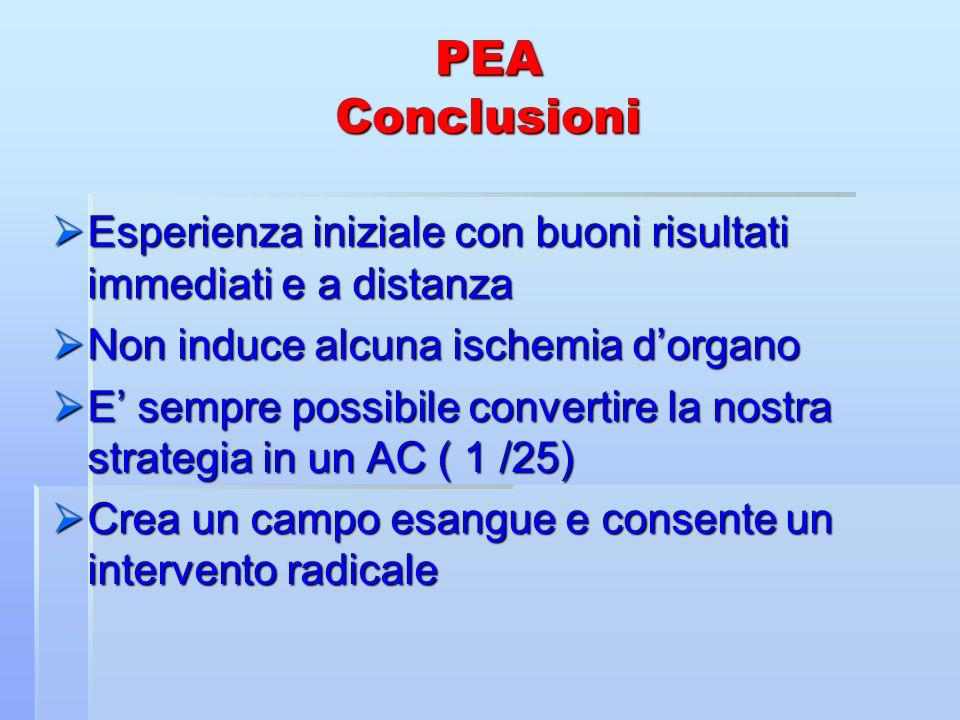 PEA ConclusioniEsperienza iniziale con buoni risultati immediati e a distanza. Non induce alcuna ischemia d'organo.