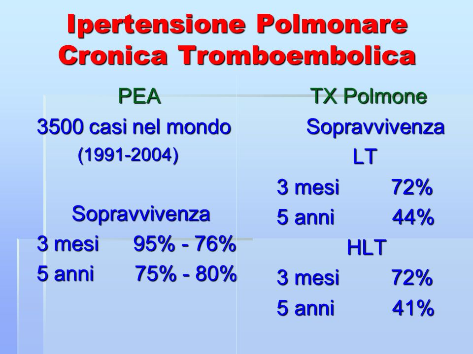 Ipertensione Polmonare Cronica Tromboembolica