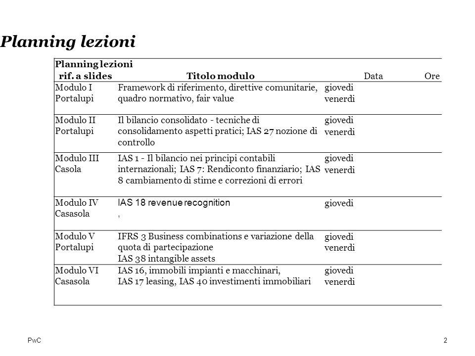Planning lezioni Planning lezioni rif. a slides Titolo modulo Data Ore