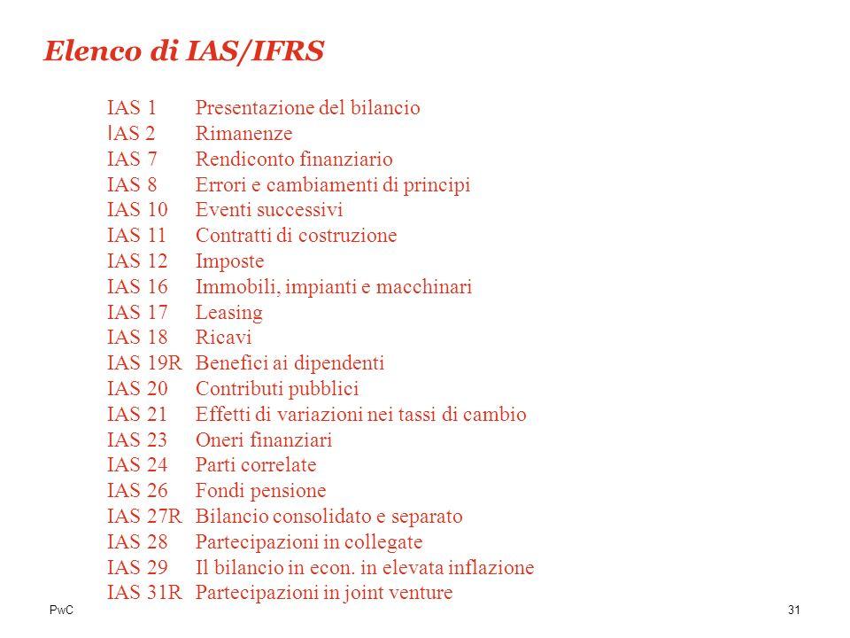 Elenco di IAS/IFRS IAS 1 Presentazione del bilancio IAS 2 Rimanenze