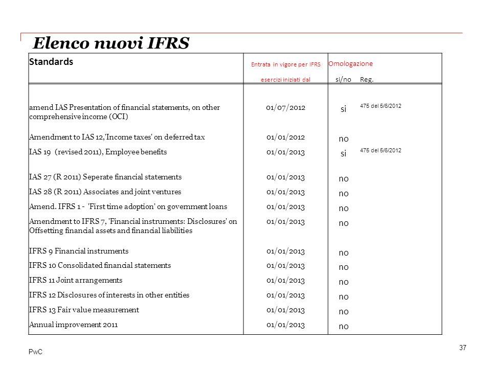 Entrata in vigore per IFRS