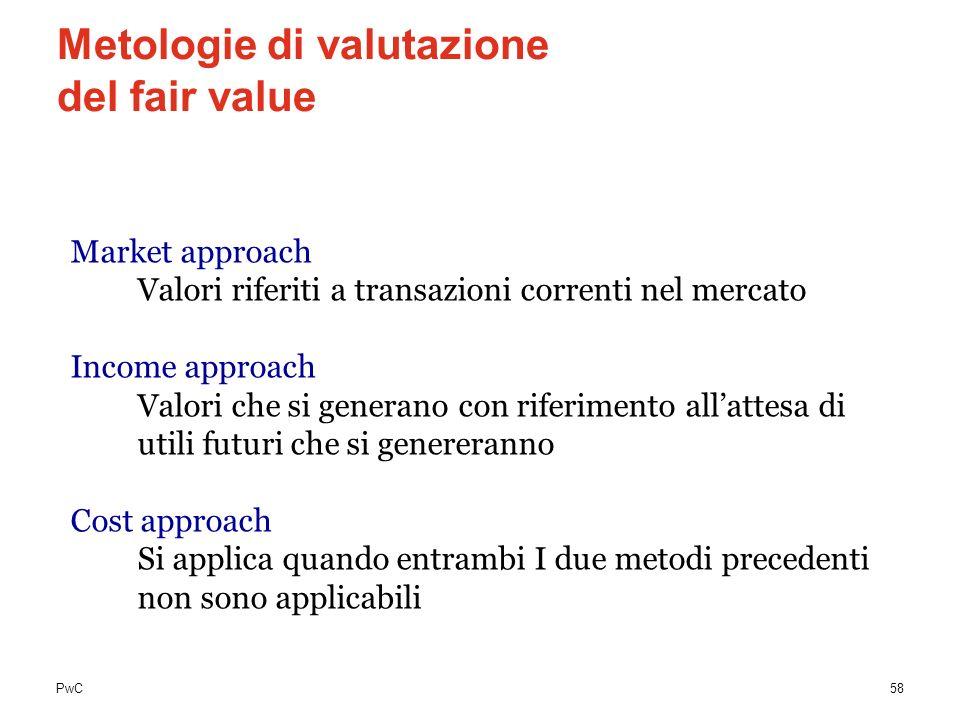 Metologie di valutazione del fair value