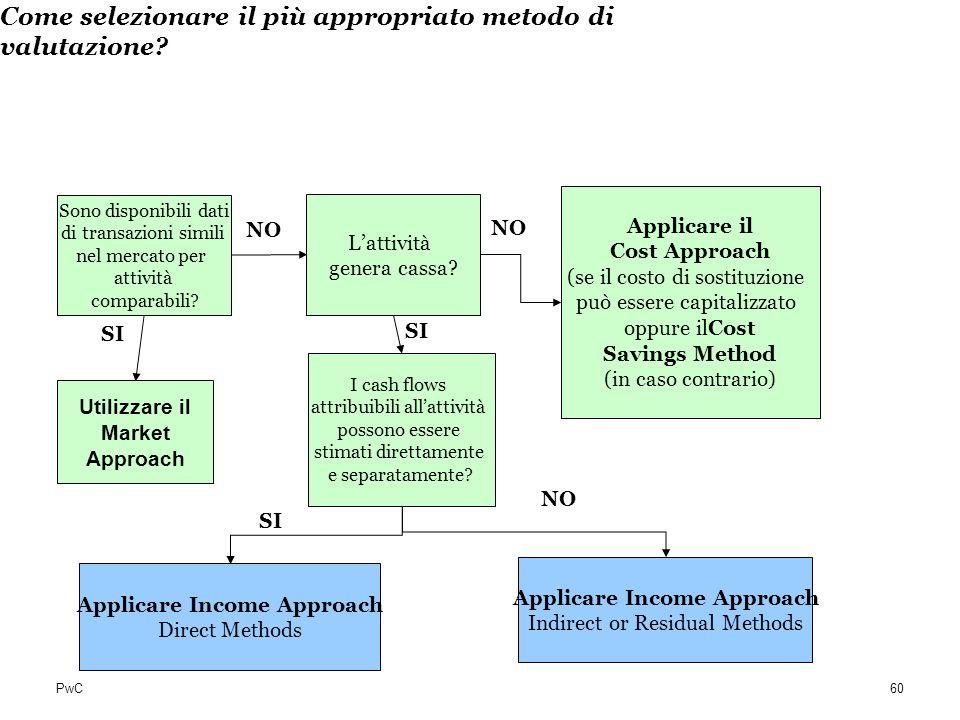Come selezionare il più appropriato metodo di valutazione