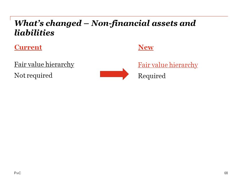 What's changed – Non-financial assets and liabilities