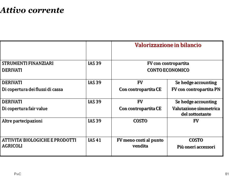 Attivo corrente Valorizzazione in bilancio STRUMENTI FINANZIARI