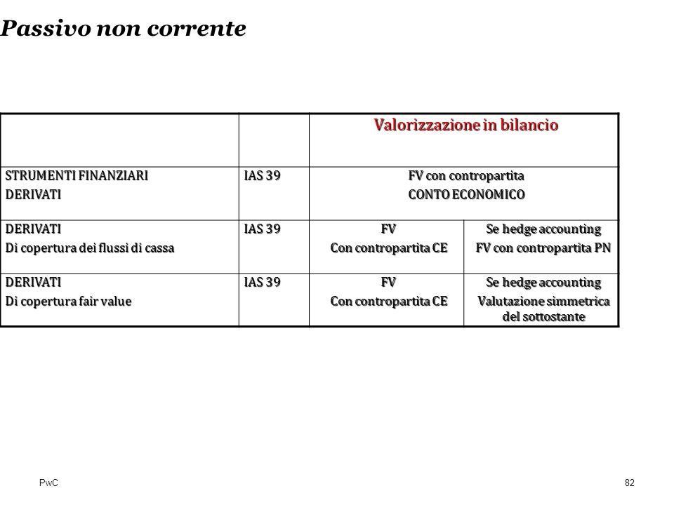 Passivo non corrente Valorizzazione in bilancio STRUMENTI FINANZIARI