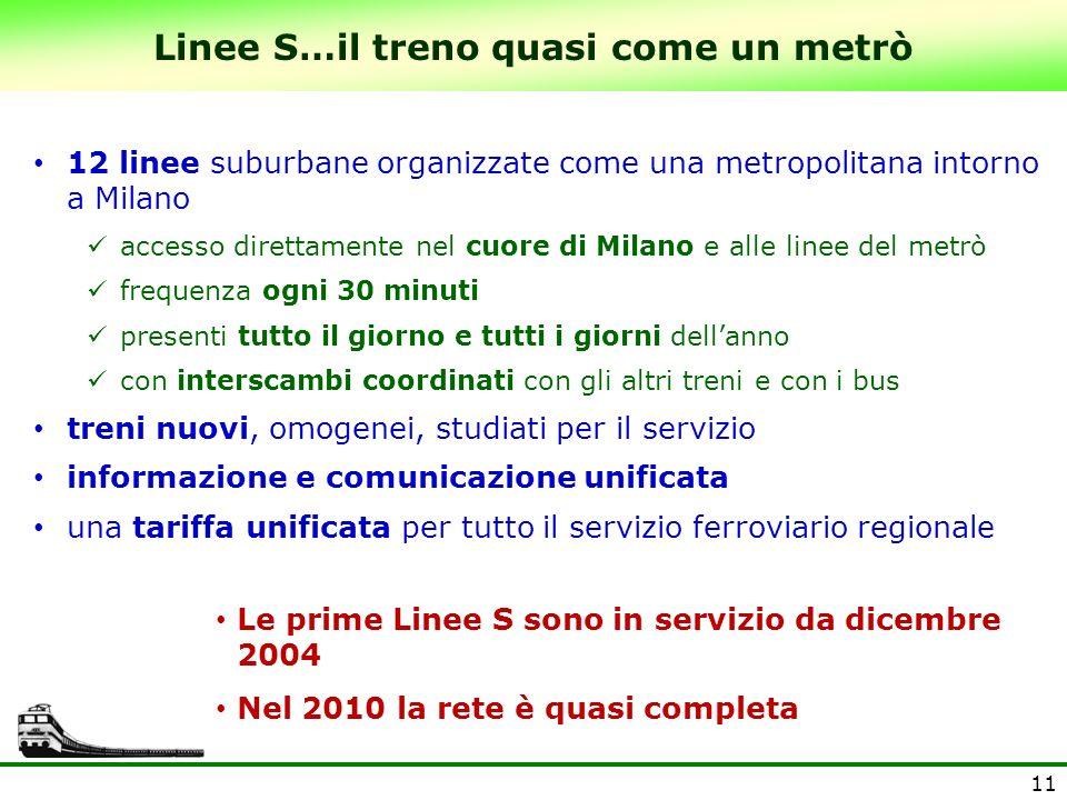 Linee S…il treno quasi come un metrò