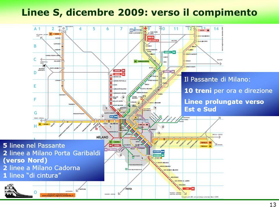 Progetti e servizi per la mobilit regionale in regione - Passante porta garibaldi ...