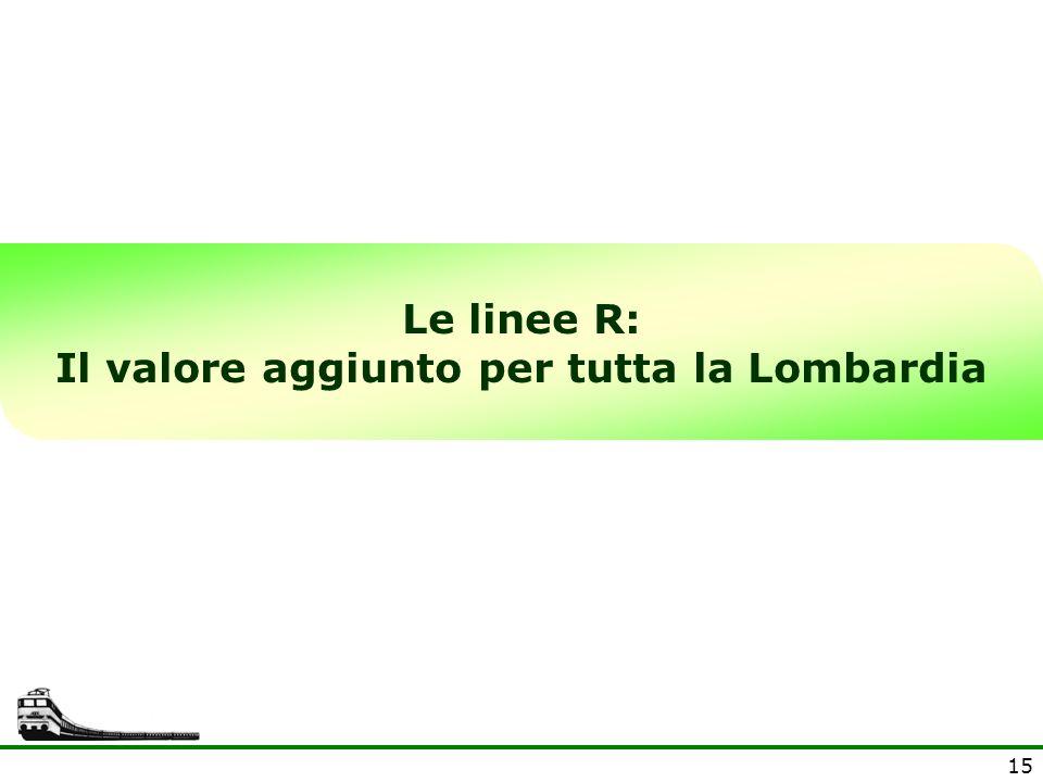 Il valore aggiunto per tutta la Lombardia