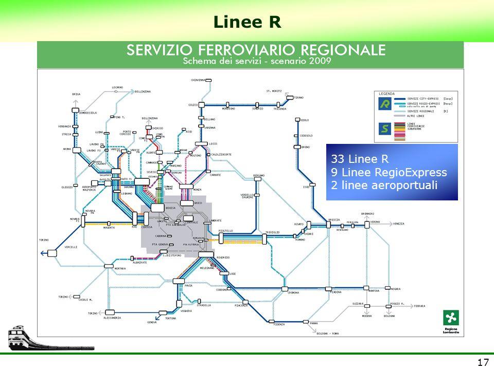 Linee R 33 Linee R 9 Linee RegioExpress 2 linee aeroportuali