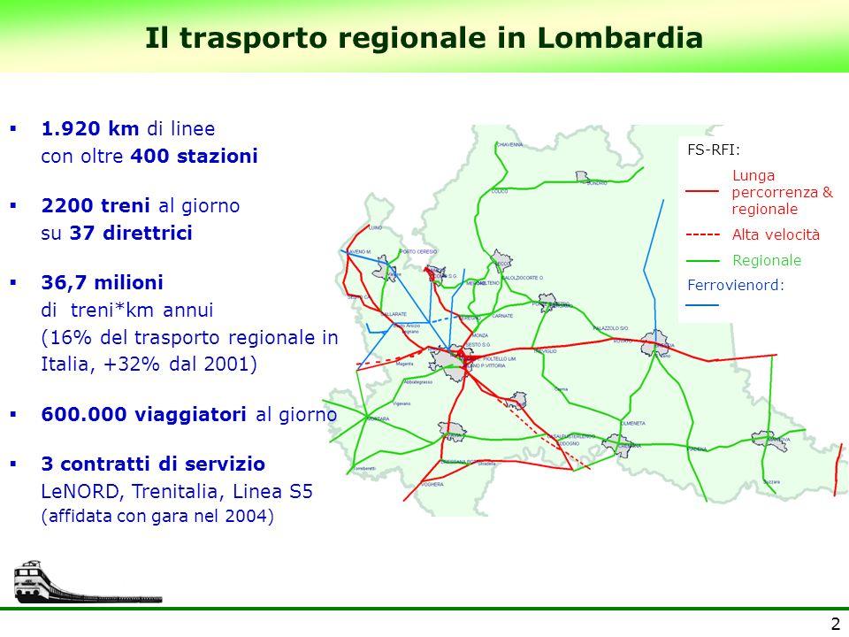 Il trasporto regionale in Lombardia
