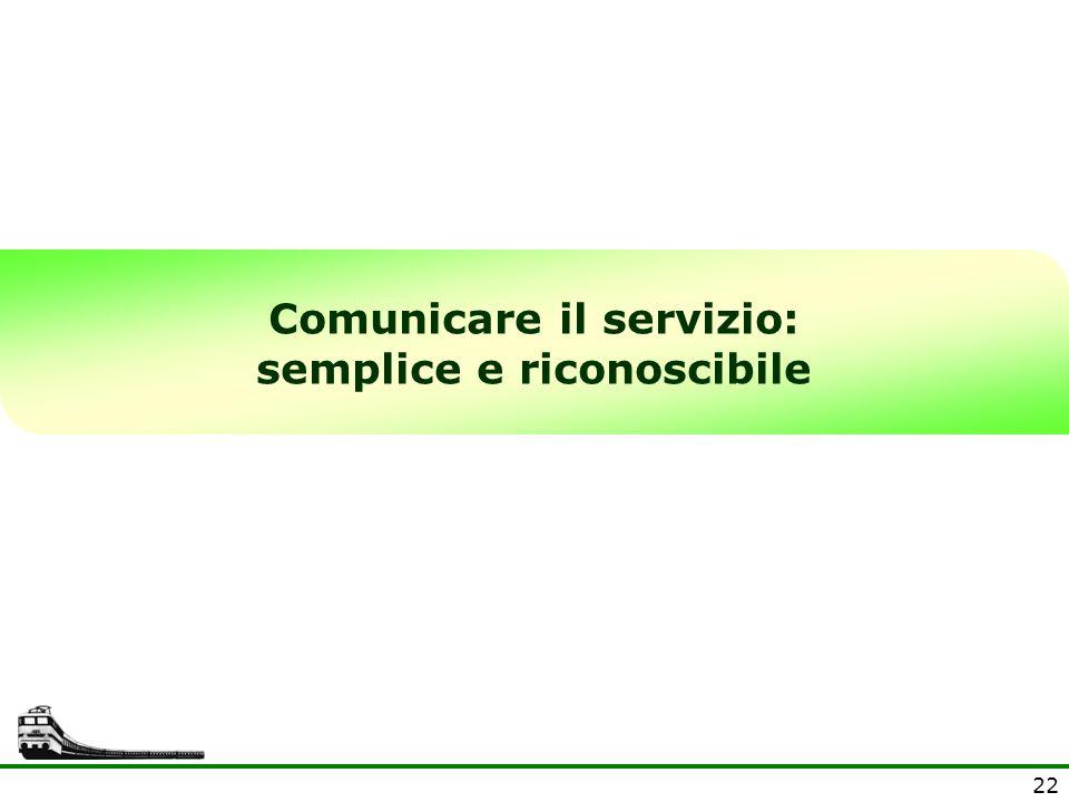 Comunicare il servizio: semplice e riconoscibile