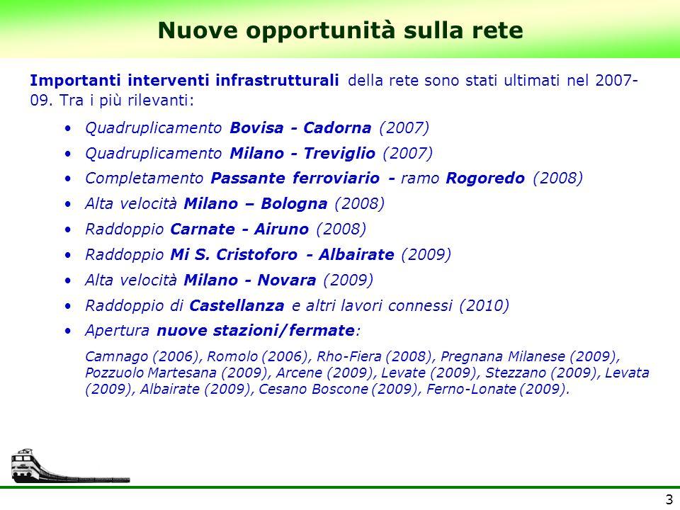 Nuove opportunità sulla rete