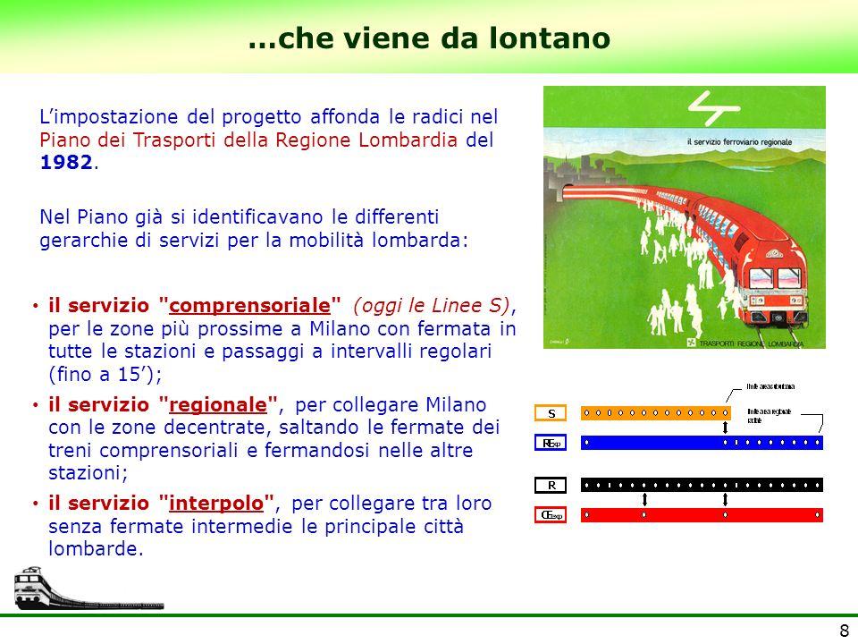 …che viene da lontano L'impostazione del progetto affonda le radici nel Piano dei Trasporti della Regione Lombardia del 1982.