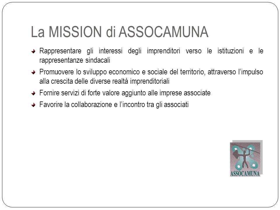 La MISSION di ASSOCAMUNA