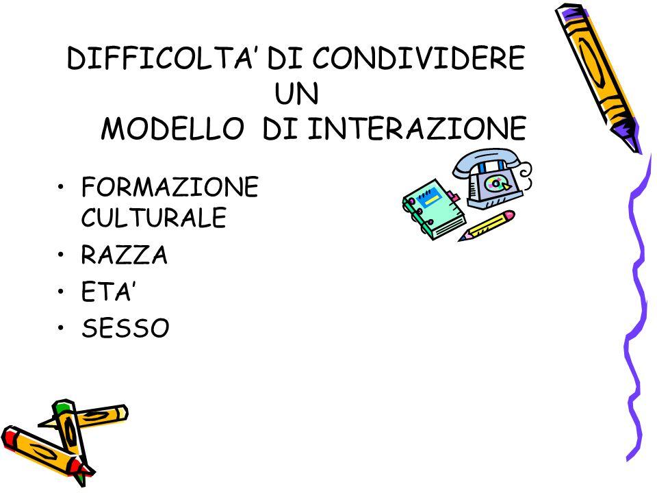 DIFFICOLTA' DI CONDIVIDERE UN MODELLO DI INTERAZIONE