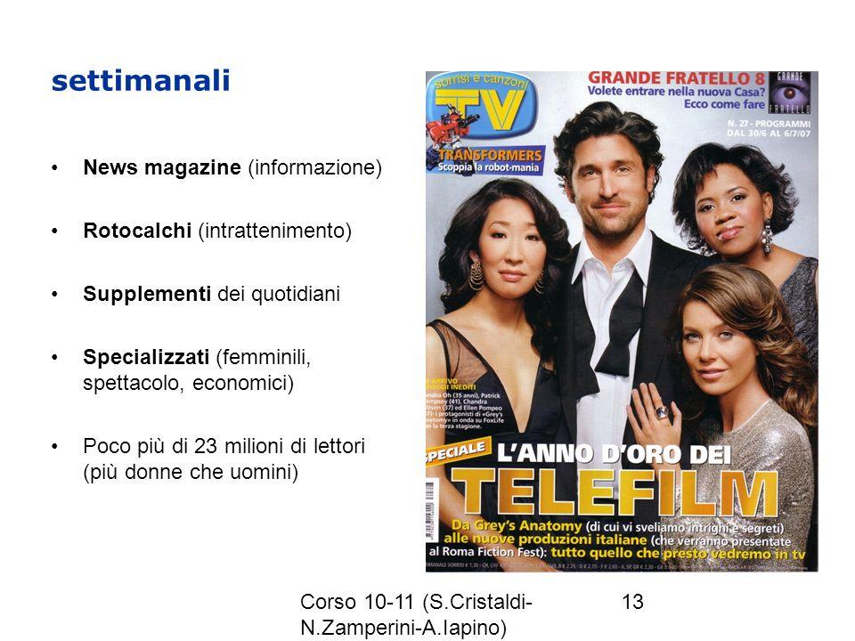 settimanali News magazine (informazione) Rotocalchi (intrattenimento)