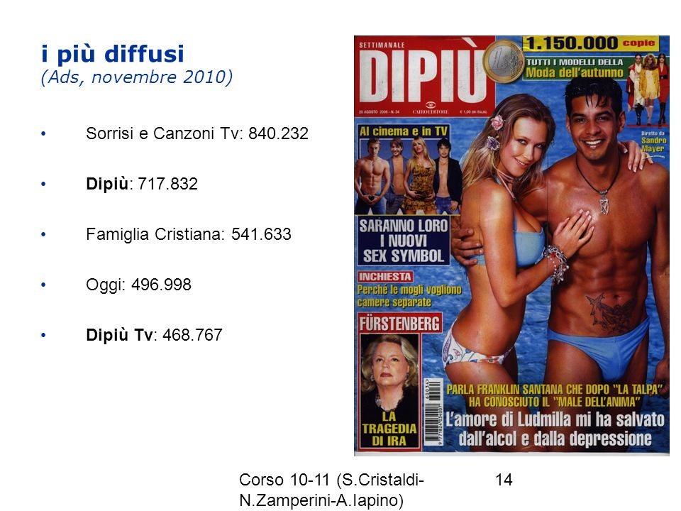 i più diffusi (Ads, novembre 2010)