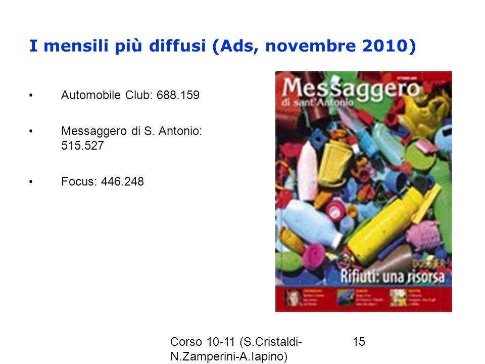 I mensili più diffusi (Ads, novembre 2010)