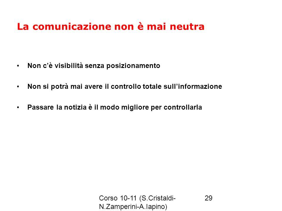 La comunicazione non è mai neutra